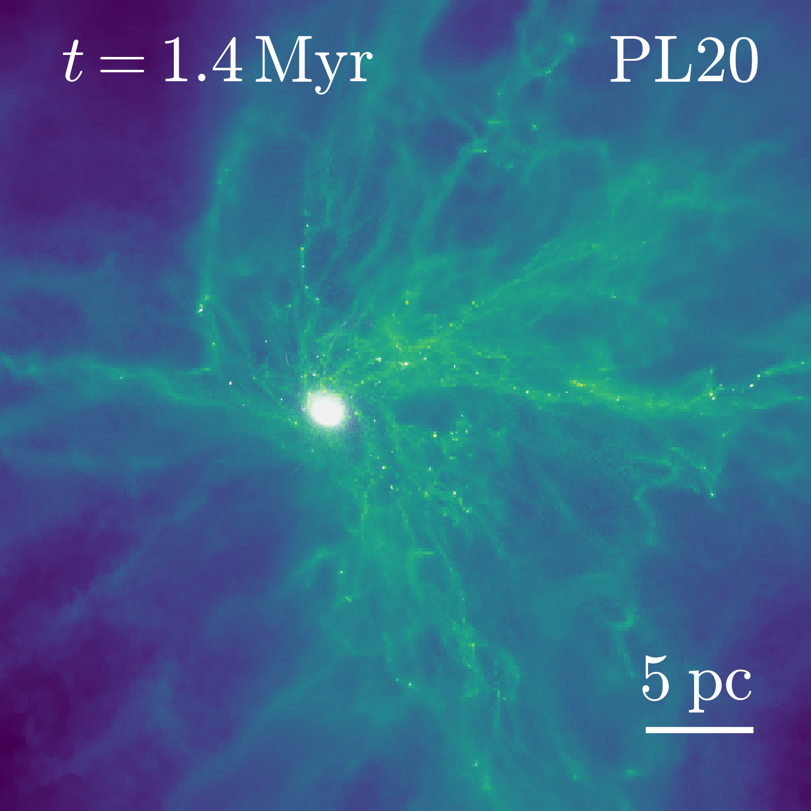 Projection of concentrated cluster formation mode